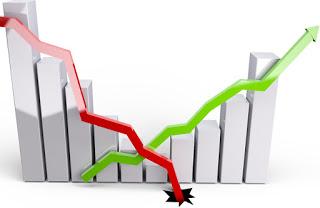 Aktienkauf in Korrekturphasen